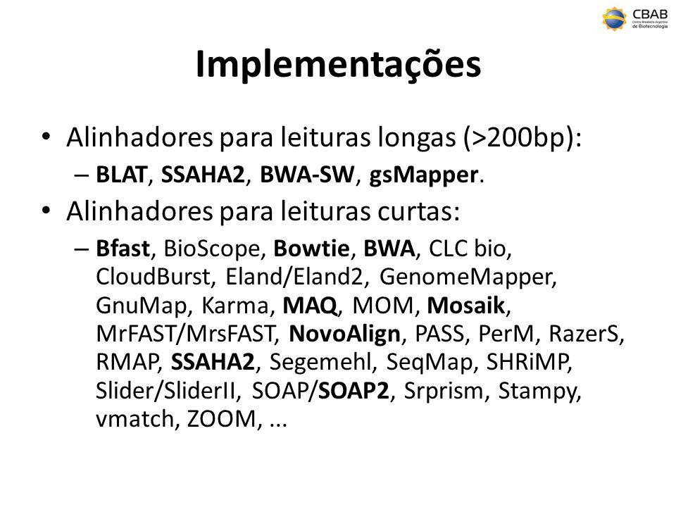 Implementações Alinhadores para leituras longas (>200bp): – BLAT, SSAHA2, BWA-SW, gsMapper. Alinhadores para leituras curtas: – Bfast, BioScope, Bowti