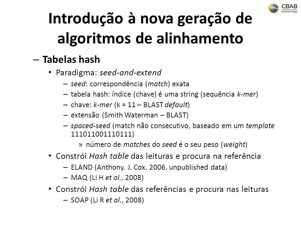 Introdução à nova geração de algoritmos de alinhamento – Tabelas hash Paradigma: seed-and-extend – seed: correspondência (match) exata – tabela hash: