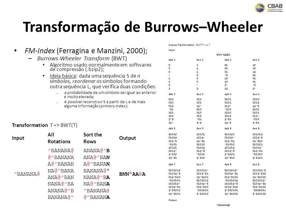 Transformação de Burrows–Wheeler FM-Index (Ferragina e Manzini, 2000); – Burrows-Wheeler Transform (BWT) Algoritmo usado normalmente em softwares de c