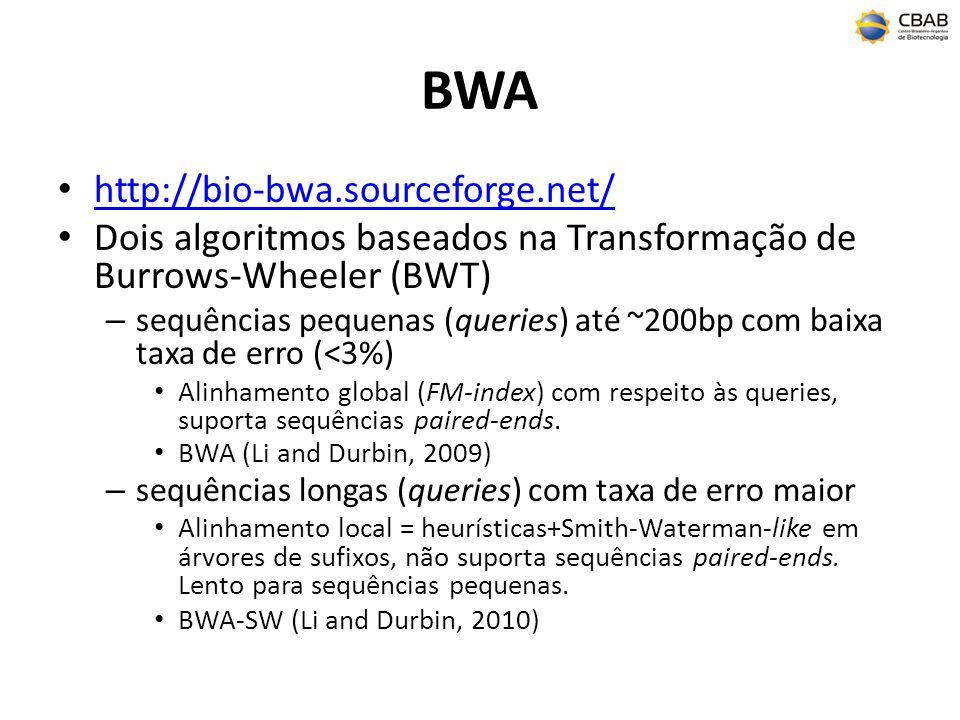 BWA http://bio-bwa.sourceforge.net/ Dois algoritmos baseados na Transformação de Burrows-Wheeler (BWT) – sequências pequenas (queries) até ~200bp com