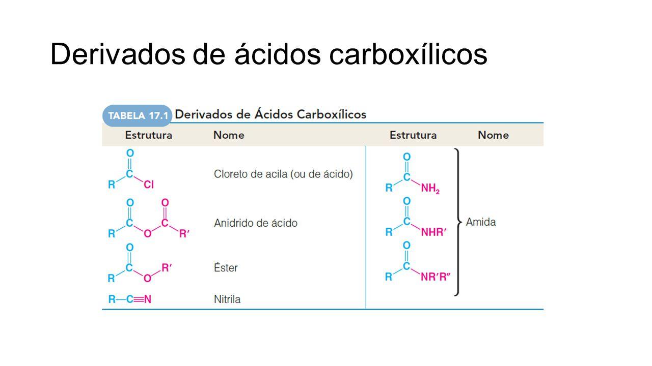 Derivados de ácidos carboxílicos