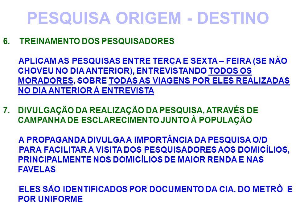 PESQUISA ORIGEM - DESTINO 6. TREINAMENTO DOS PESQUISADORES APLICAM AS PESQUISAS ENTRE TERÇA E SEXTA – FEIRA (SE NÃO CHOVEU NO DIA ANTERIOR), ENTREVIST