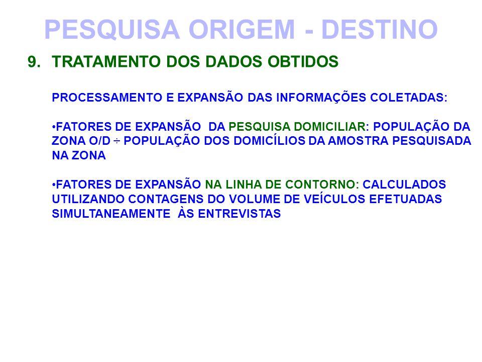 PESQUISA ORIGEM - DESTINO 9.TRATAMENTO DOS DADOS OBTIDOS PROCESSAMENTO E EXPANSÃO DAS INFORMAÇÕES COLETADAS: FATORES DE EXPANSÃO DA PESQUISA DOMICILIA