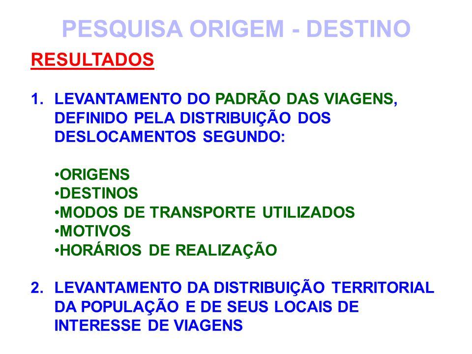 CALIBRAÇÃO DAS REDES DE SIMULAÇÃO HABILIDADE DAS REDES EM REPRODUZIR A REALIDADE PROCESSO ITERATIVO DE AJUSTE APÓS A ATRIBUIÇÃO DAS VIAGENS EM CADA LINK(ARCO) DA REDE DE SIMULAÇÃO DO SISTEMA DE TRANSPORTE COLETIVO E DO SISTEMA VIÁRIO, ELAS SÃO CALIBRADAS EM FUNÇÃO DAS CARACTERÍSTICAS LEVANTADAS EM CAMPO (CONTAGENS VOLUMÉTRICAS), QUANTO À VELOCIDADE (KM/HORA) E CARREGAMENTO (VEÍCULOS/HORA) EM CADA LINK (1, 2, 3, 4, 5, 6, ) ENTRE OS NÓS DA REDE (A, B, C, D, E) PESQUISA ORIGEM - DESTINO