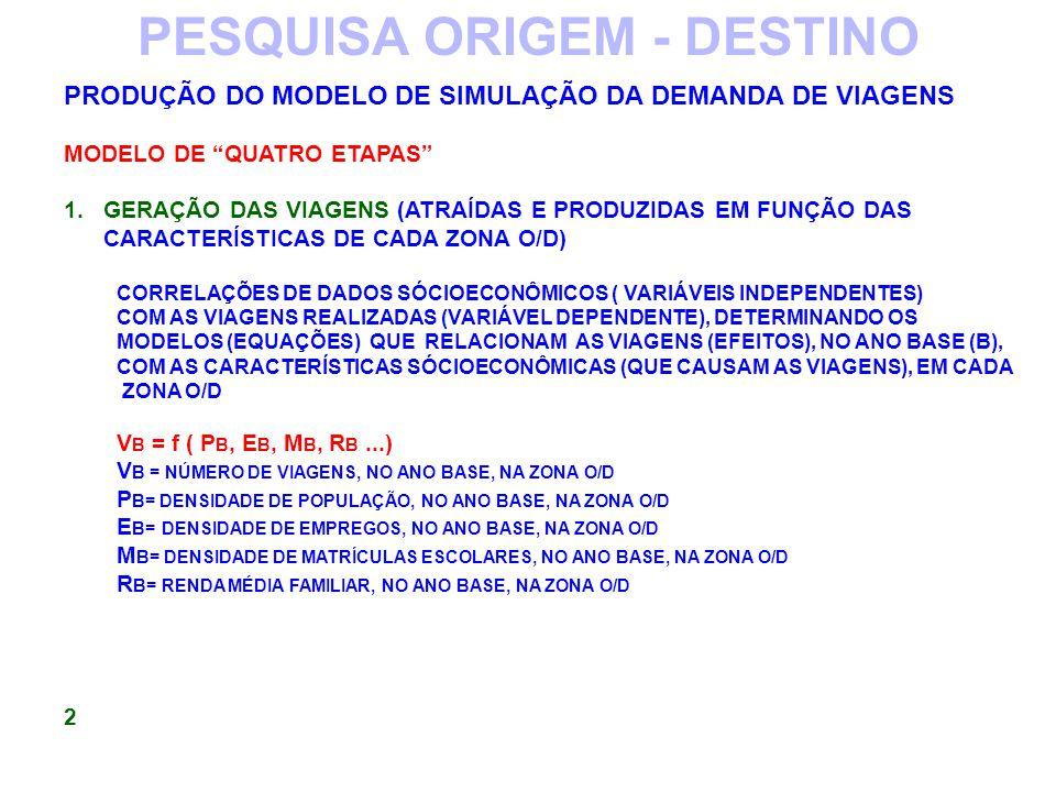 PRODUÇÃO DO MODELO DE SIMULAÇÃO DA DEMANDA DE VIAGENS MODELO DE QUATRO ETAPAS 1.GERAÇÃO DAS VIAGENS (ATRAÍDAS E PRODUZIDAS EM FUNÇÃO DAS CARACTERÍSTIC