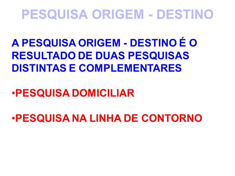PESQUISA ORIGEM - DESTINO PESQUISA DOMICILIAR LEVANTA OS DADOS SOBRE AS VIAGENS INTERNAS À ÁREA DE PESQUISA É REALIZADA EM DOMICÍLIOS ESCOLHIDOS POR AMOSTRAGEM, SUBMETENDO TODOS OS SEUS MORADORES A UM QUESTIONÁRIO ONDE SE PROCURA LEVANTAR AS CARACTERÍSTICAS DOS DESLOCAMENTOS REALIZADOS NO DIA ANTERIOR AO DA ENTREVISTA ATRAVÉS DA ENTREVISTA COM OS MORADORES DO DOMICÍLIO SORTEADO TEM-SE UMA AMOSTRA ALEATÓRIA DE INDIVÍDUOS E DAS VIAGENS REALIZADAS