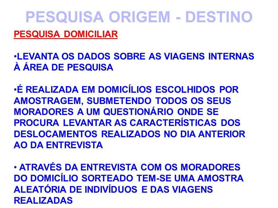 PESQUISA ORIGEM - DESTINO PESQUISA DOMICILIAR LEVANTA OS DADOS SOBRE AS VIAGENS INTERNAS À ÁREA DE PESQUISA É REALIZADA EM DOMICÍLIOS ESCOLHIDOS POR A
