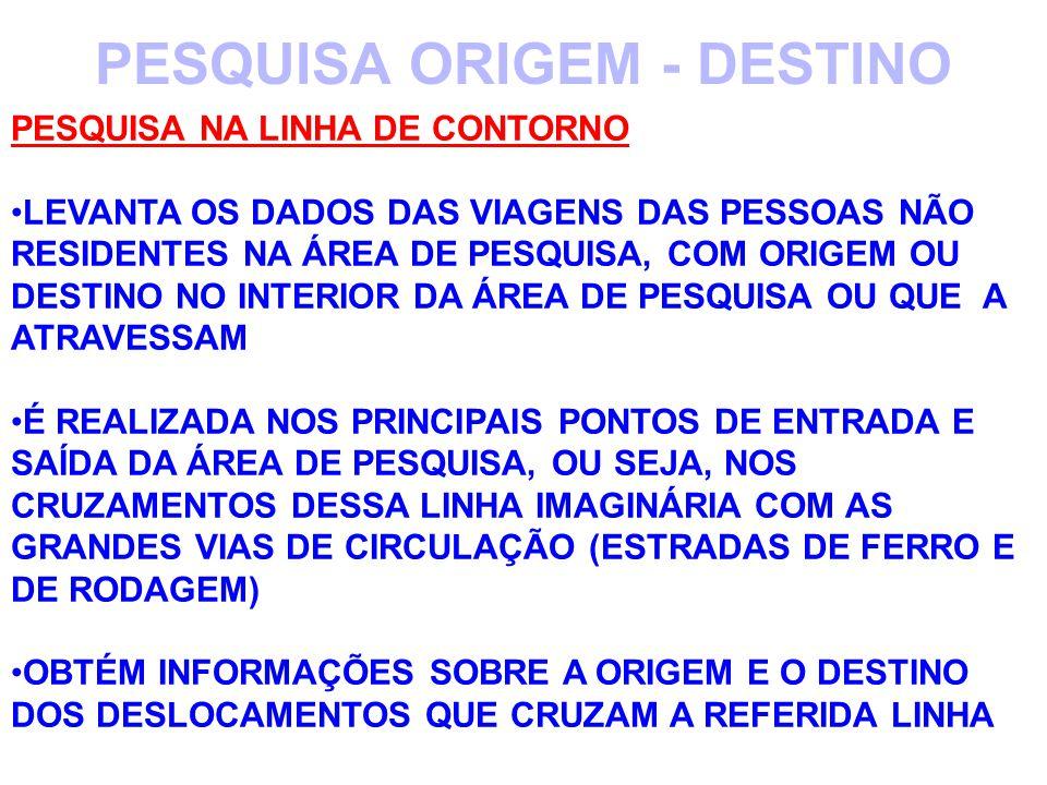 PESQUISA ORIGEM - DESTINO PROCESSO DE REALIZAÇÃO DA PESQUISA O/D ENVOLVE DIVERSAS FASES: 1.PLANEJAMENTO DA PESQUISA 2.PREPARAÇÃO DAS BASES CARTOGRÁFICAS 3.DESENVOLVIMENTO DO PLANO AMOSTRAL 4.DIMENSIONAMENTO E SORTEIO DA AMOSTRA 5.ELABORAÇÃO DOS QUESTIONÁRIOS 6.TREINAMENTO DOS PESQUISADORES 7.DIVULGAÇÃO DA REALIZAÇÃO DA PESQUISA, ATRAVÉS DE CAMPANHA DE ESCLARECIMENTO JUNTO À POPULAÇÃO 8.PESQUISA DE CAMPO (COLETA DE INFORMAÇÕES NOS DOMICÍLIOS SORTEADOS) 9.TRATAMENTO DOS DADOS OBTIDOS