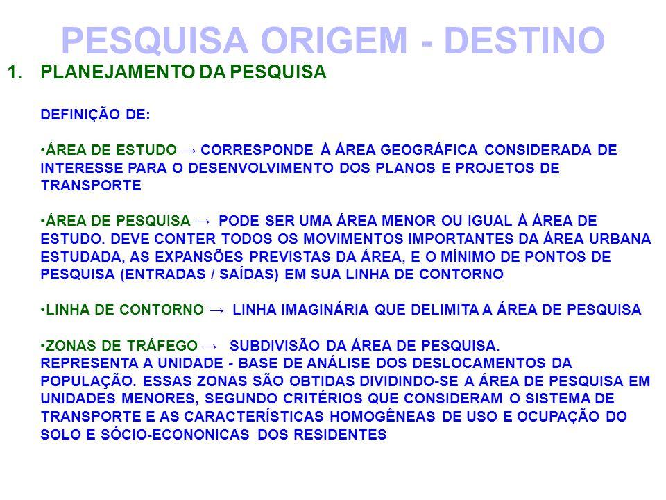 PESQUISA ORIGEM - DESTINO 1.PLANEJAMENTO DA PESQUISA DEFINIÇÃO DE: ÁREA DE ESTUDO CORRESPONDE À ÁREA GEOGRÁFICA CONSIDERADA DE INTERESSE PARA O DESENV