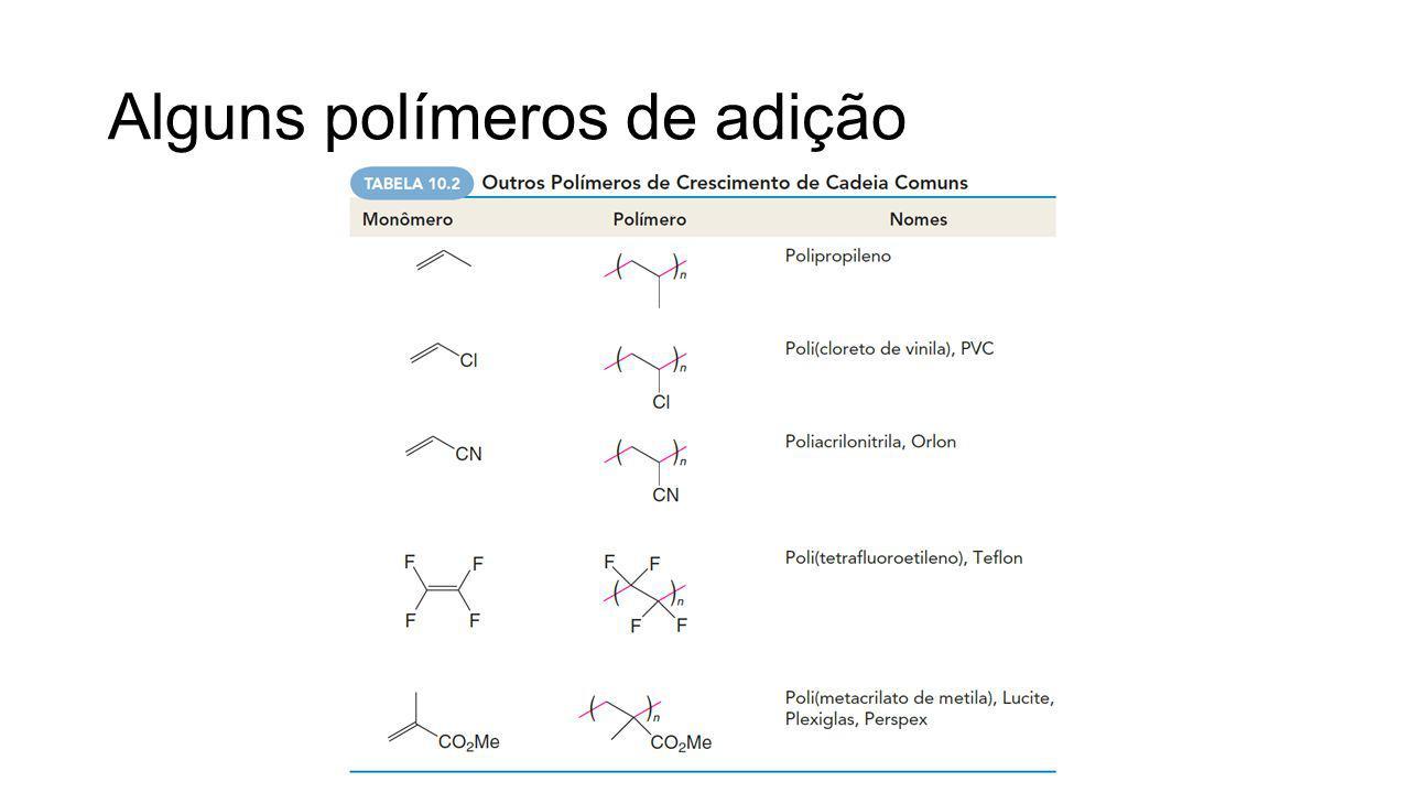Alguns polímeros de adição