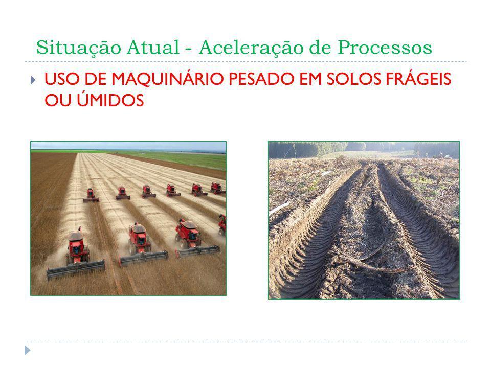 Situação Atual - Aceleração de Processos USO DE MAQUINÁRIO PESADO EM SOLOS FRÁGEIS OU ÚMIDOS