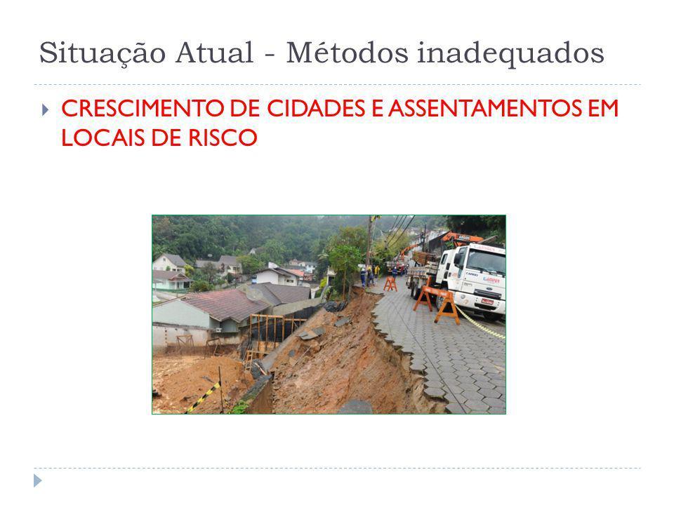 Situação Atual - Métodos inadequados CRESCIMENTO DE CIDADES E ASSENTAMENTOS EM LOCAIS DE RISCO