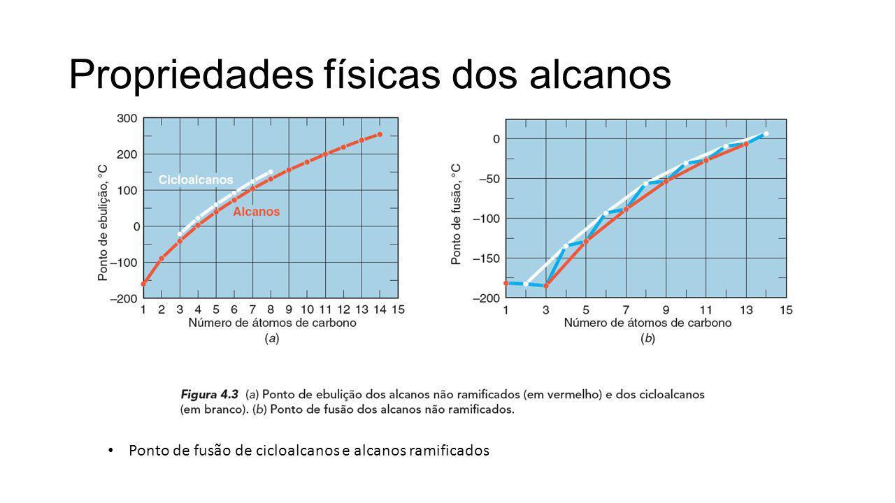 Propriedades físicas dos alcanos Ponto de fusão de cicloalcanos e alcanos ramificados