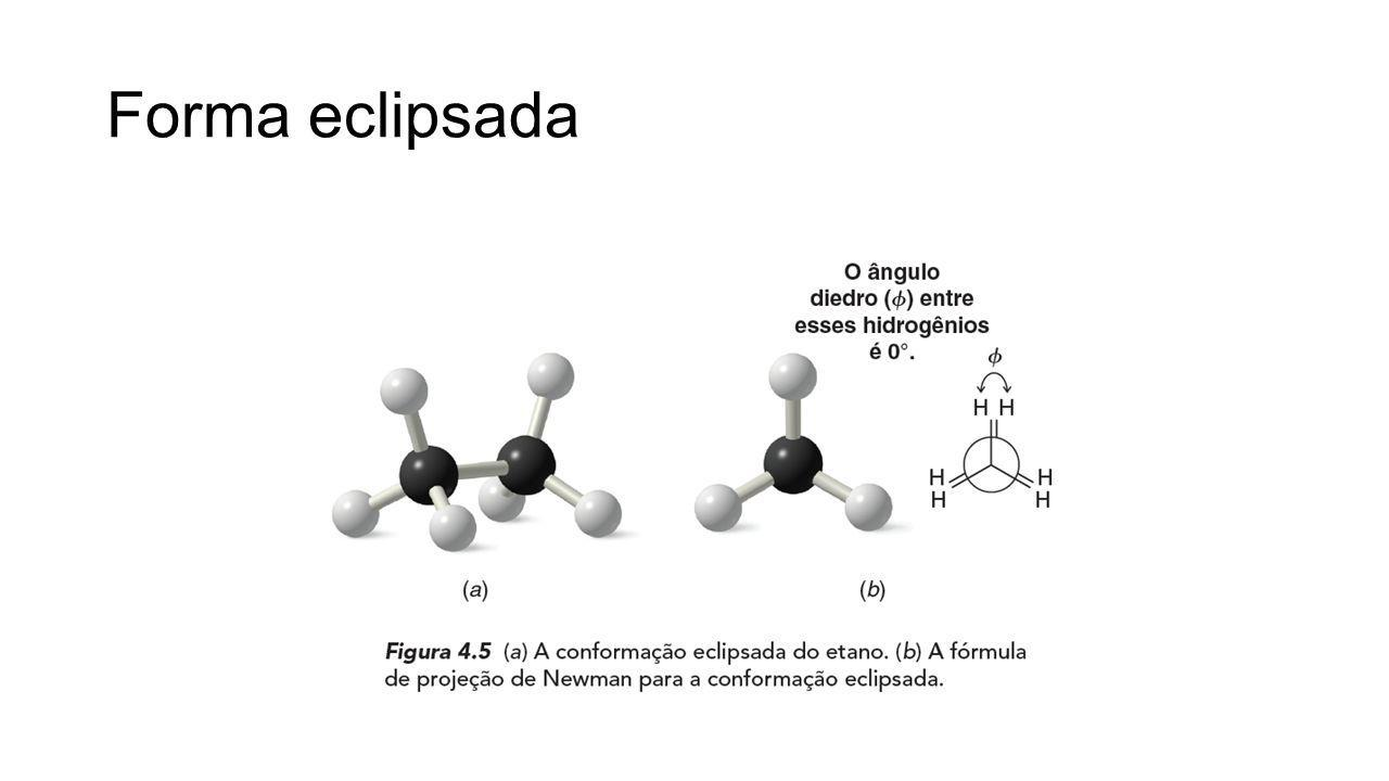 Forma eclipsada