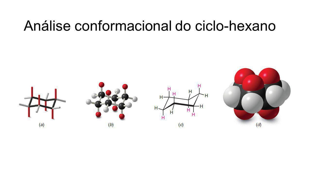 Análise conformacional do ciclo-hexano