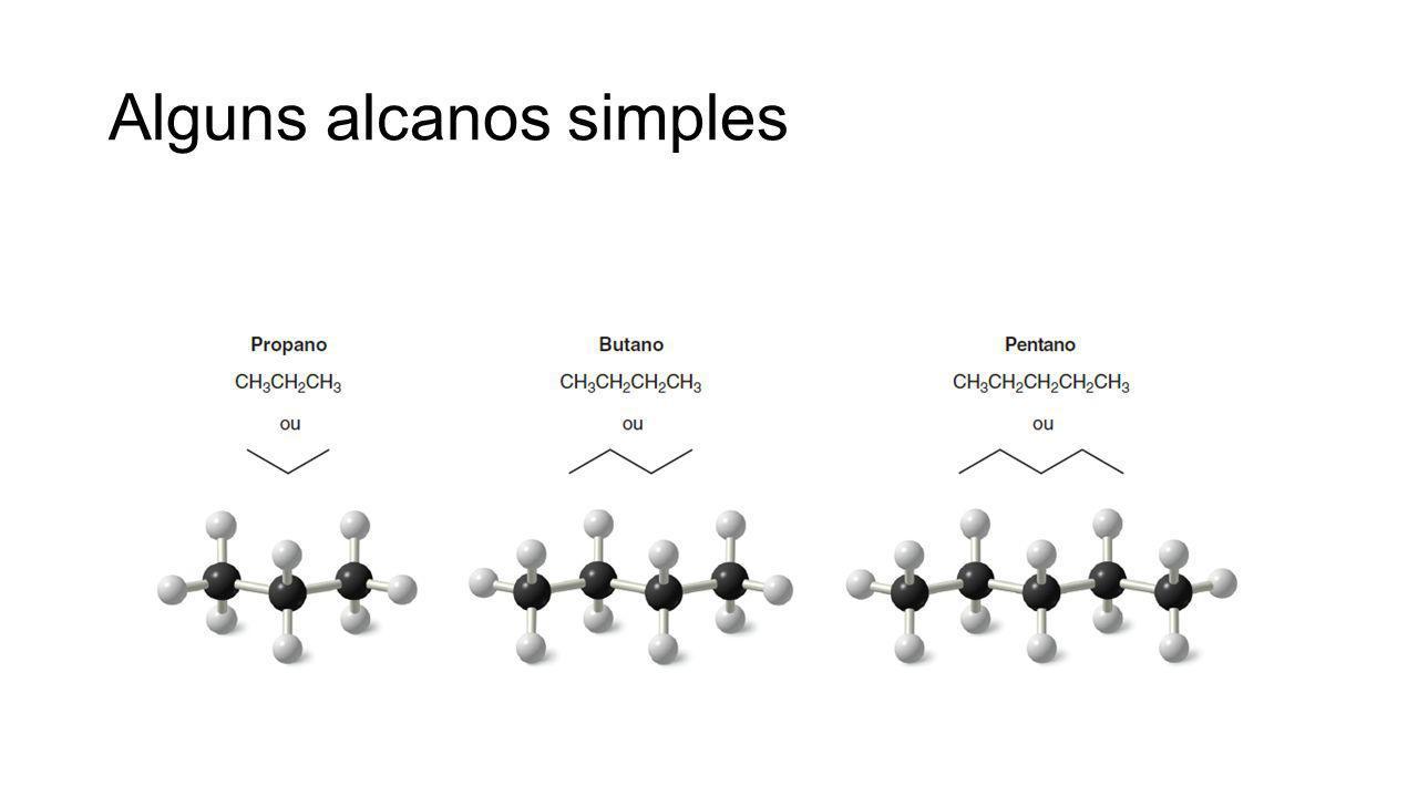 Síntese dos alcanos e cicloalcanos Hidrogenação catalítica de alcenos e alcinos Hidrogênio gasoso e uso de catalisador metálico (platina, níquel, paládio, etc.)