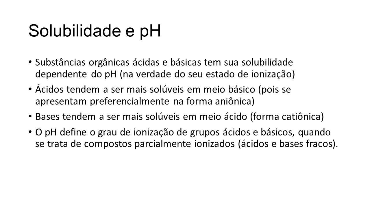 Solubilidade e pH Substâncias orgânicas ácidas e básicas tem sua solubilidade dependente do pH (na verdade do seu estado de ionização) Ácidos tendem a