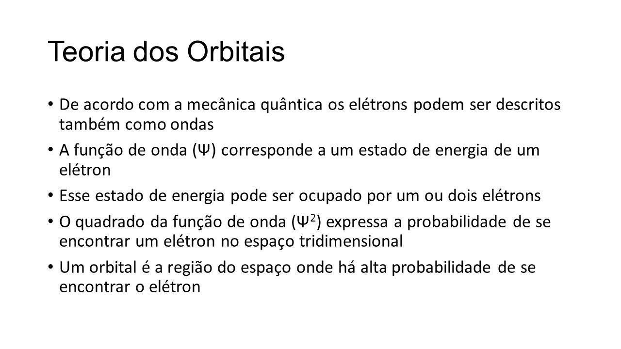 Teoria dos Orbitais De acordo com a mecânica quântica os elétrons podem ser descritos também como ondas A função de onda (Ψ) corresponde a um estado d