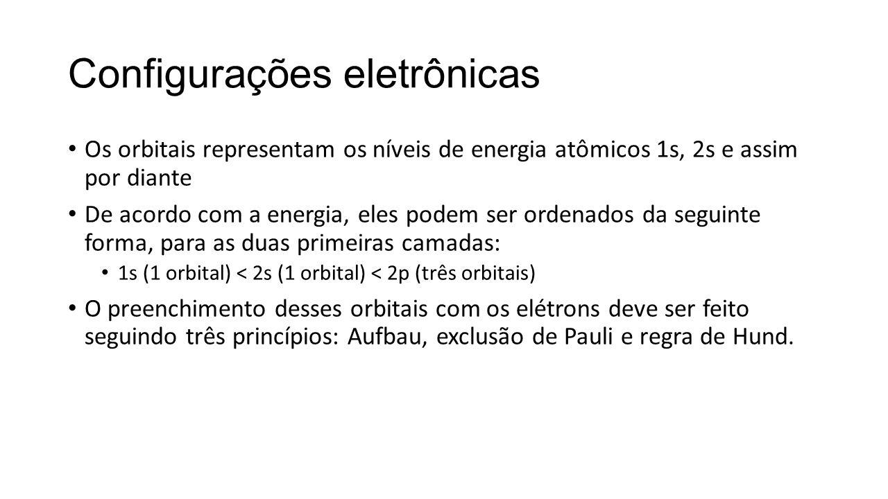Configurações eletrônicas Os orbitais representam os níveis de energia atômicos 1s, 2s e assim por diante De acordo com a energia, eles podem ser orde