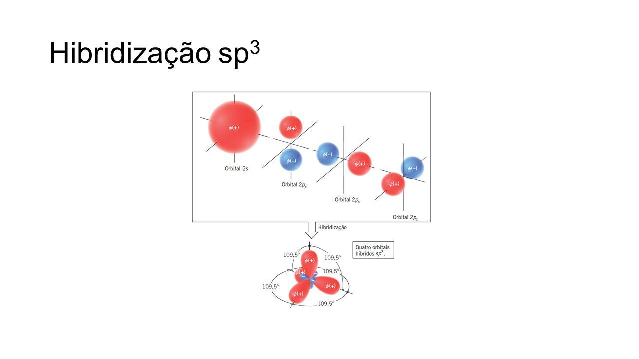 Hibridização sp 3