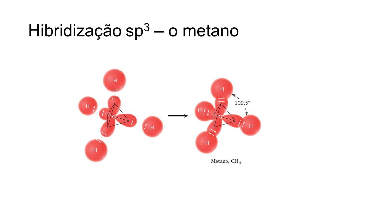 Hibridização sp 3 – o metano