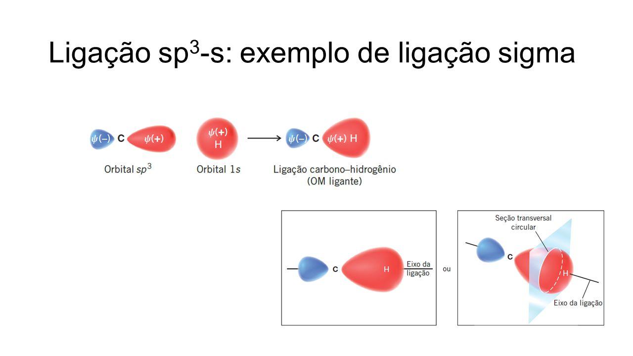 Ligação sp 3 -s: exemplo de ligação sigma