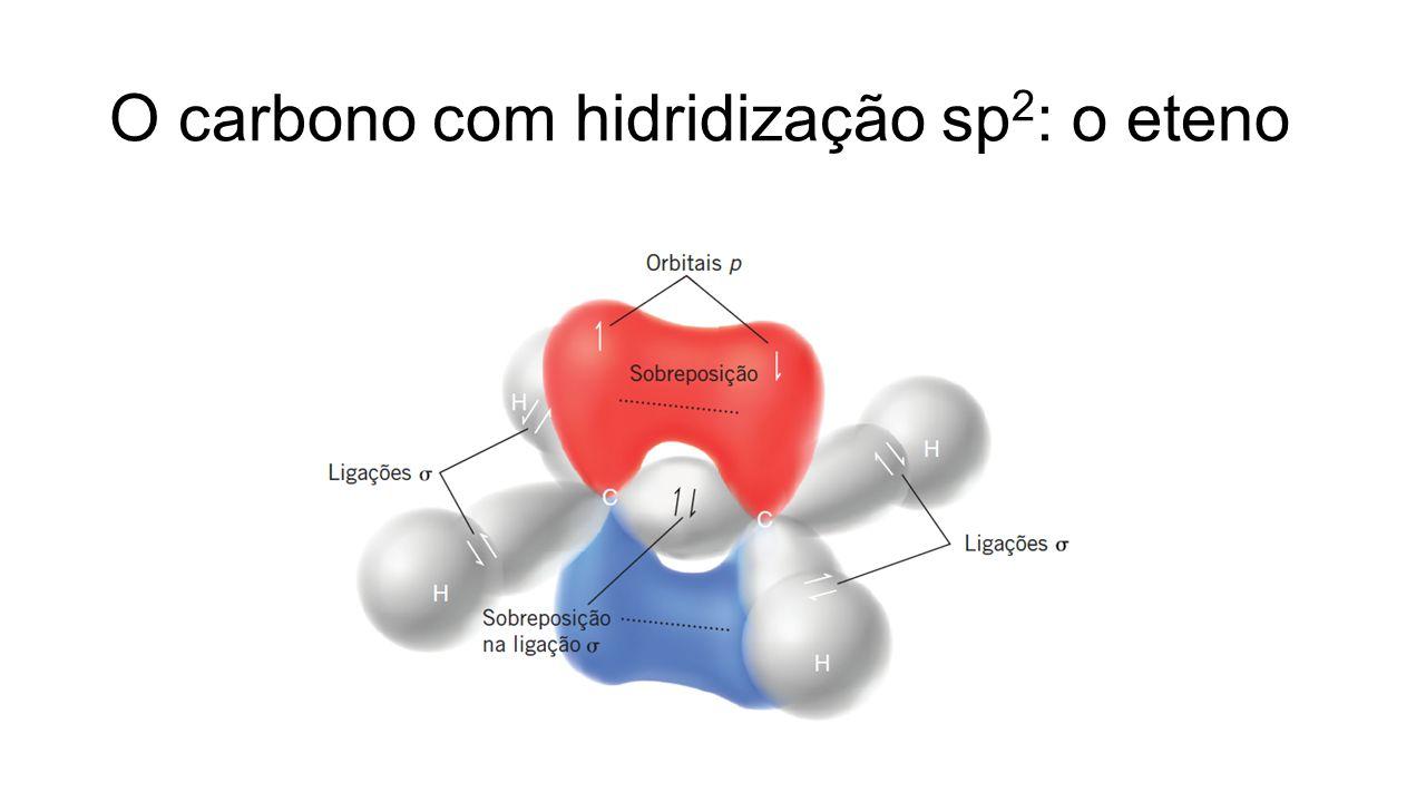 O carbono com hidridização sp 2 : o eteno