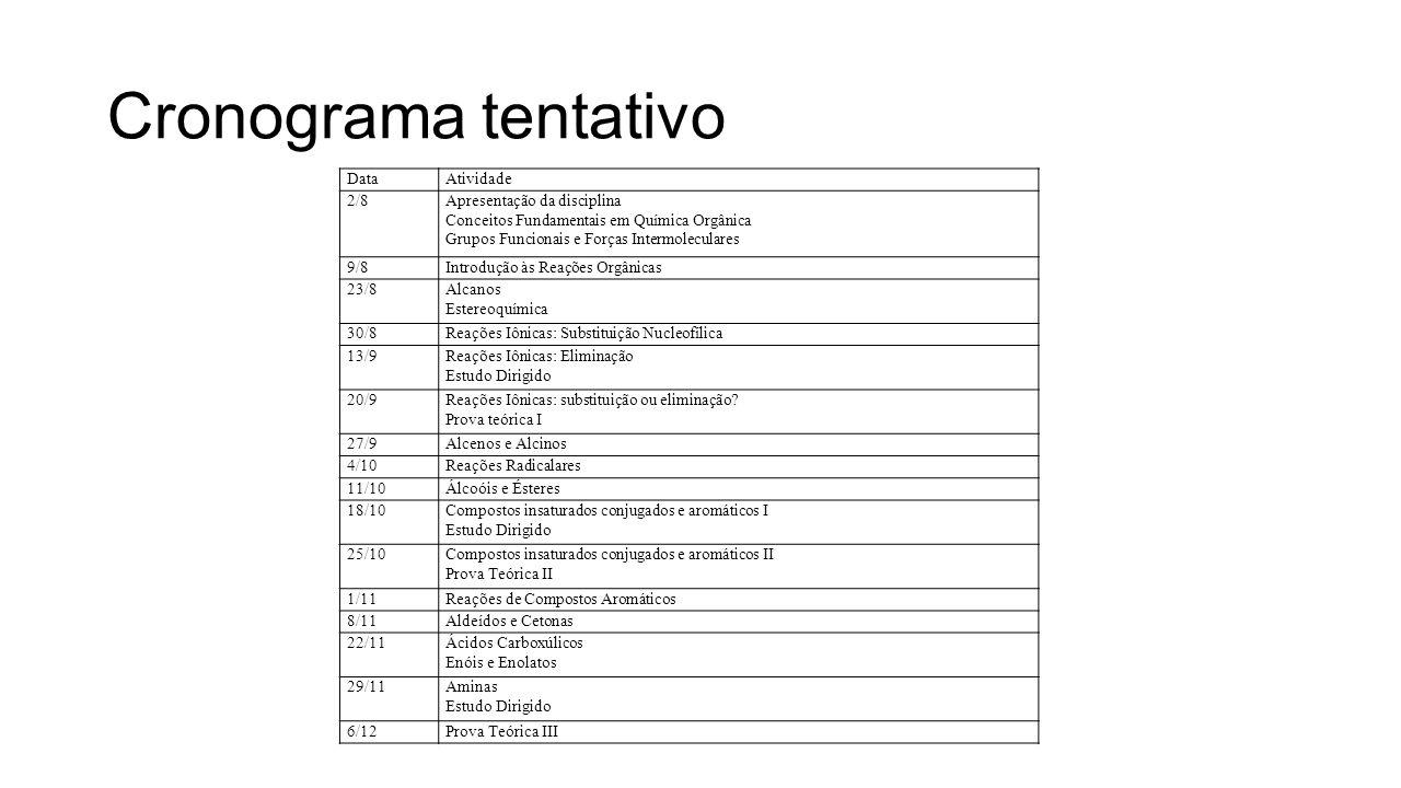 Cronograma tentativo DataAtividade 2/8Apresentação da disciplina Conceitos Fundamentais em Química Orgânica Grupos Funcionais e Forças Intermoleculare