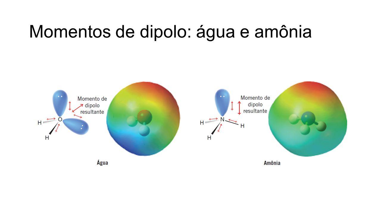 Momentos de dipolo: água e amônia