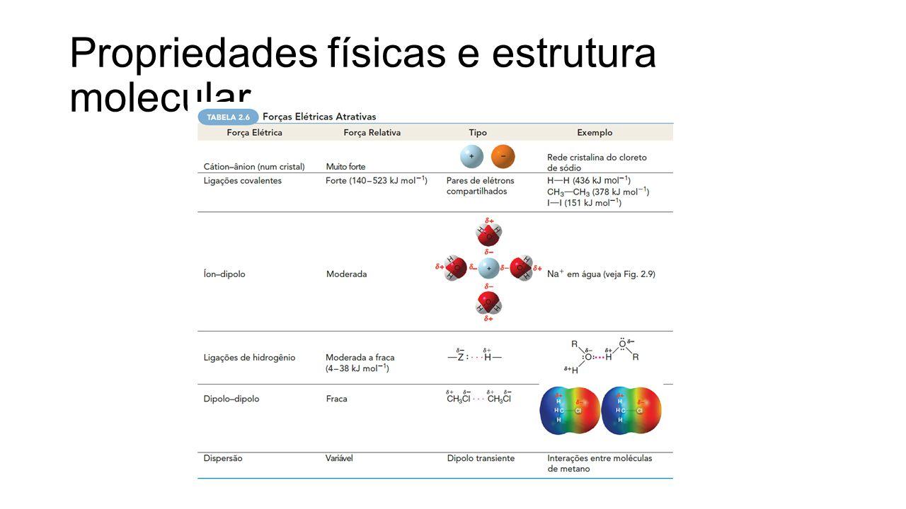 Propriedades físicas e estrutura molecular