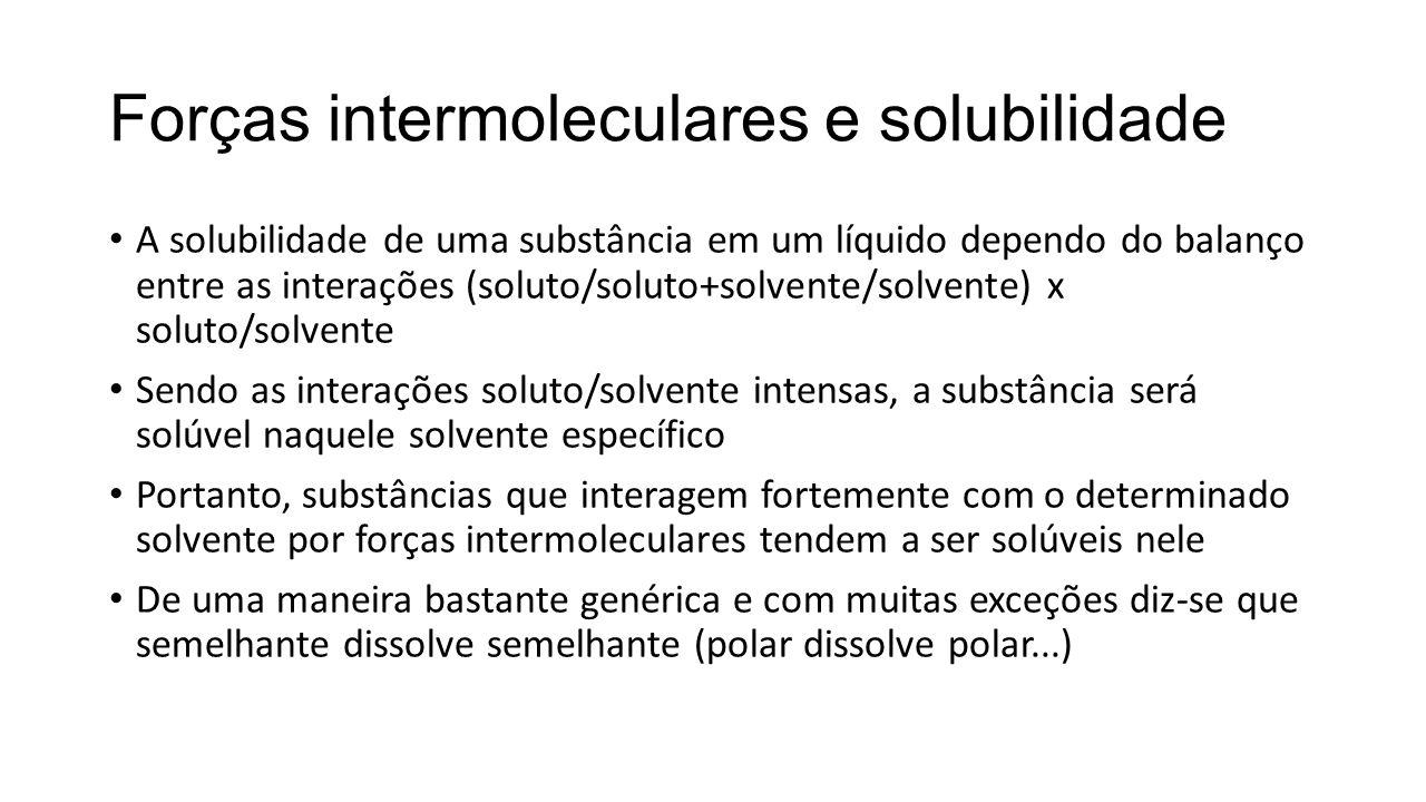 Forças intermoleculares e solubilidade A solubilidade de uma substância em um líquido dependo do balanço entre as interações (soluto/soluto+solvente/s