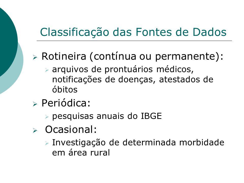 Classificação das Fontes de Dados Rotineira (contínua ou permanente): arquivos de prontuários médicos, notificações de doenças, atestados de óbitos Pe