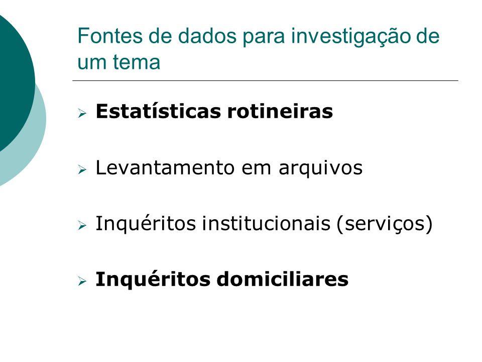 Fontes de dados para investigação de um tema Estatísticas rotineiras Levantamento em arquivos Inquéritos institucionais (serviços) Inquéritos domicili
