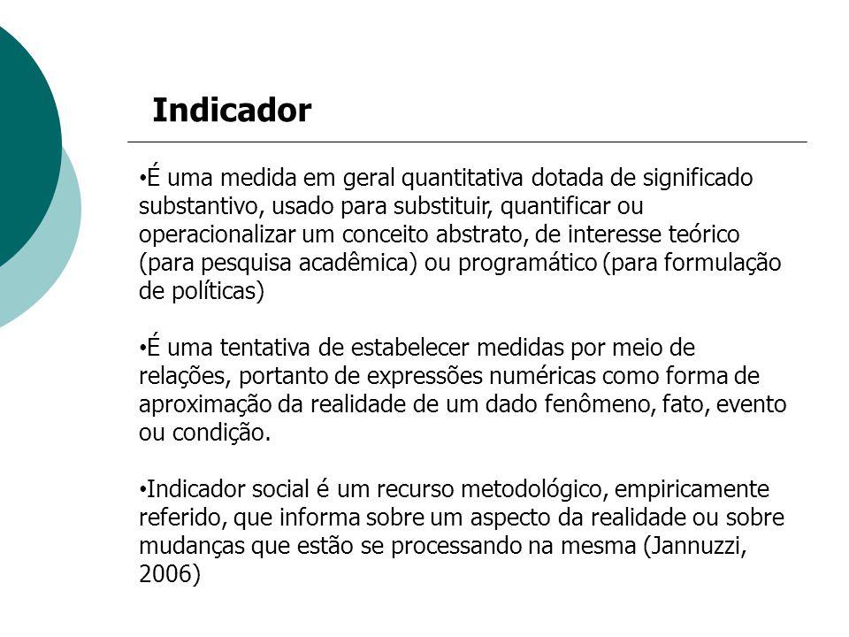 Indicador É uma medida em geral quantitativa dotada de significado substantivo, usado para substituir, quantificar ou operacionalizar um conceito abst