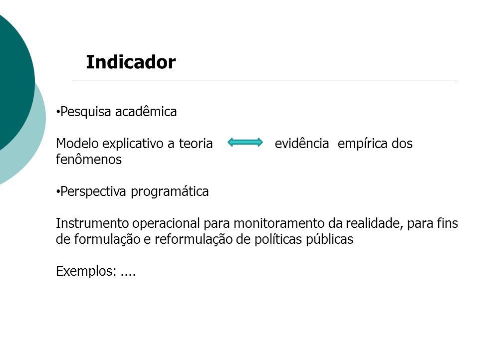 Indicador Pesquisa acadêmica Modelo explicativo a teoria evidência empírica dos fenômenos Perspectiva programática Instrumento operacional para monito