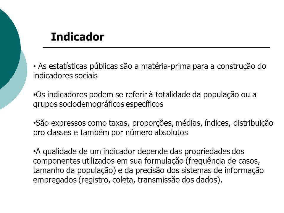 Indicador As estatísticas públicas são a matéria-prima para a construção do indicadores sociais Os indicadores podem se referir à totalidade da popula