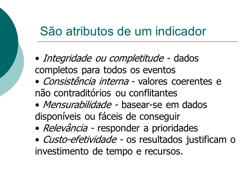 São atributos de um indicador Integridade ou completitude - dados completos para todos os eventos Consistência interna - valores coerentes e não contr