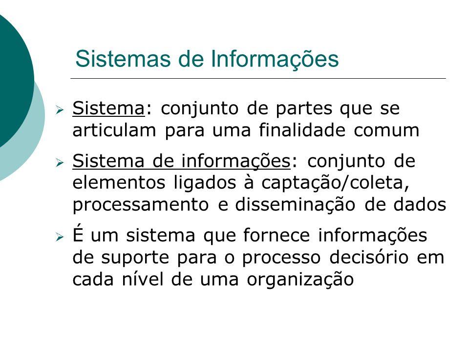 Sistemas de Informações Sistema: conjunto de partes que se articulam para uma finalidade comum Sistema de informações: conjunto de elementos ligados à