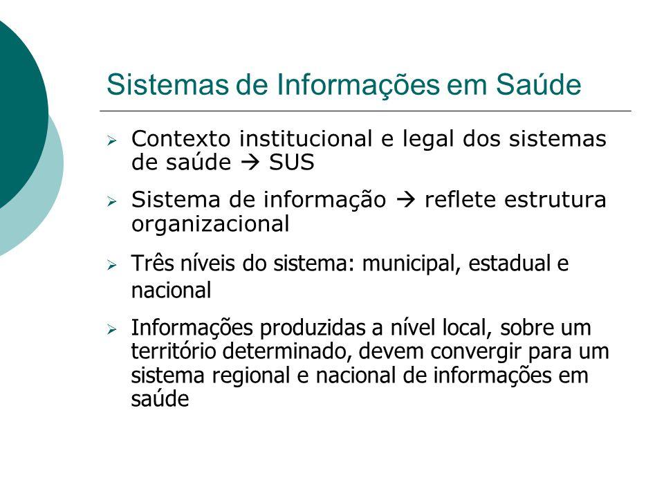 Sistemas de Informações em Saúde Contexto institucional e legal dos sistemas de saúde SUS Sistema de informação reflete estrutura organizacional Três