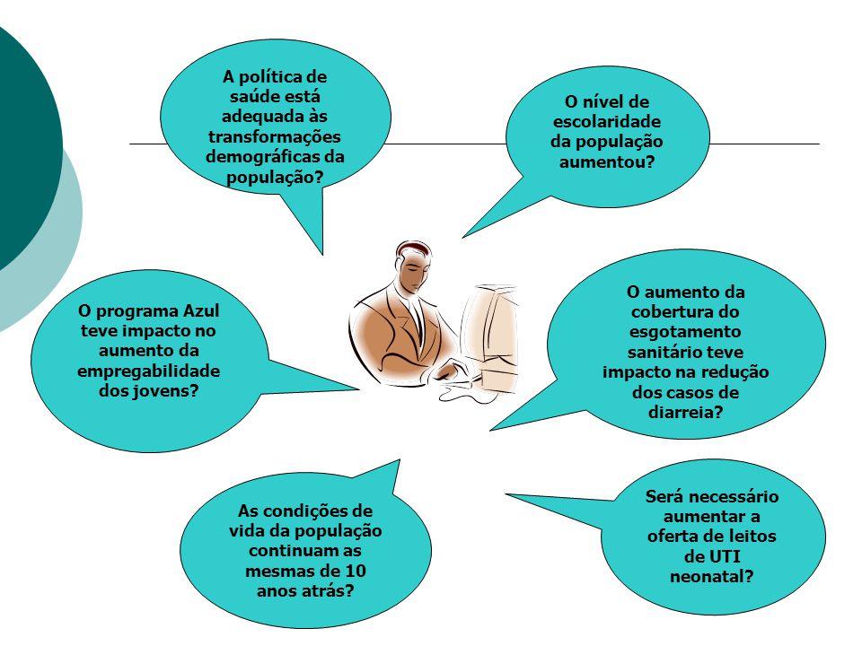 A política de saúde está adequada às transformações demográficas da população? O programa Azul teve impacto no aumento da empregabilidade dos jovens?