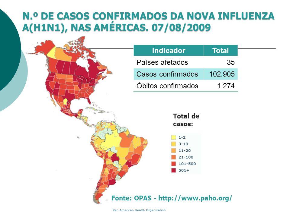 N.º DE CASOS CONFIRMADOS DA NOVA INFLUENZA A(H1N1), NAS AMÉRICAS. 07/08/2009 Fonte: OPAS - http://www.paho.org/ Total de casos: IndicadorTotal Países