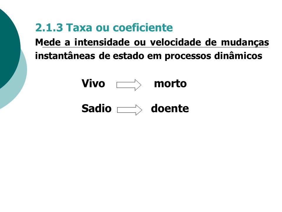 2.1.3 Taxa ou coeficiente Mede a intensidade ou velocidade de mudanças instantâneas de estado em processos dinâmicos Vivo morto Sadio doente