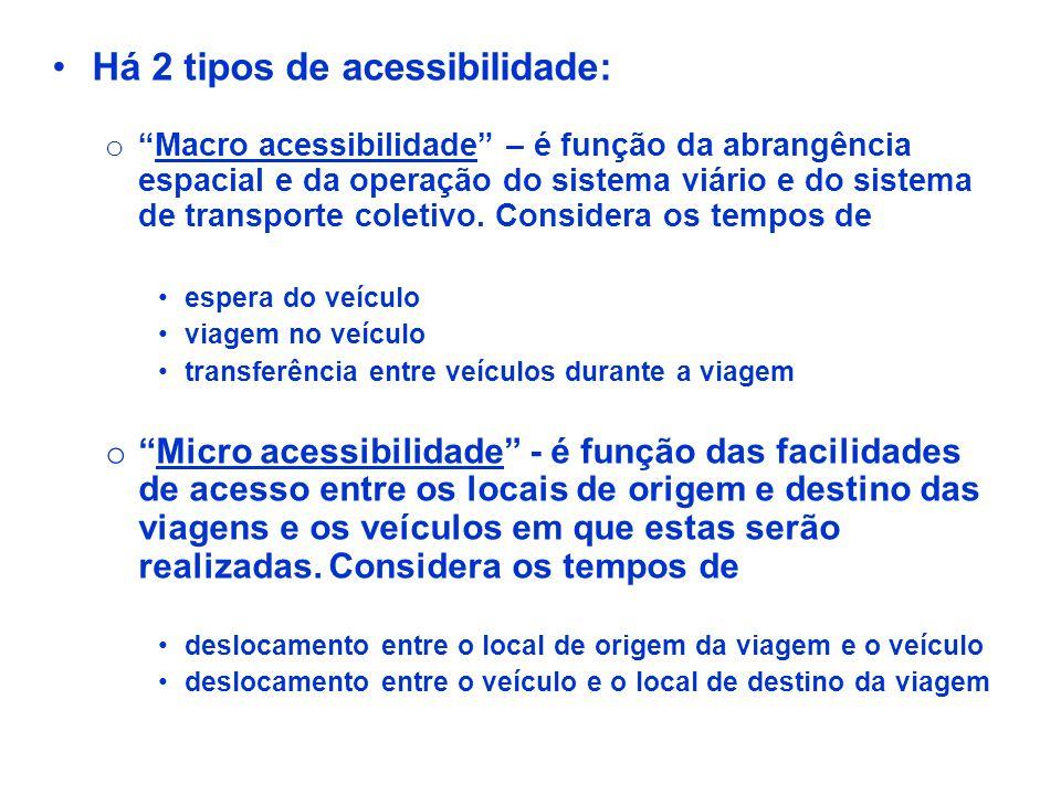 Há 2 tipos de acessibilidade: oMacro acessibilidade – é função da abrangência espacial e da operação do sistema viário e do sistema de transporte cole