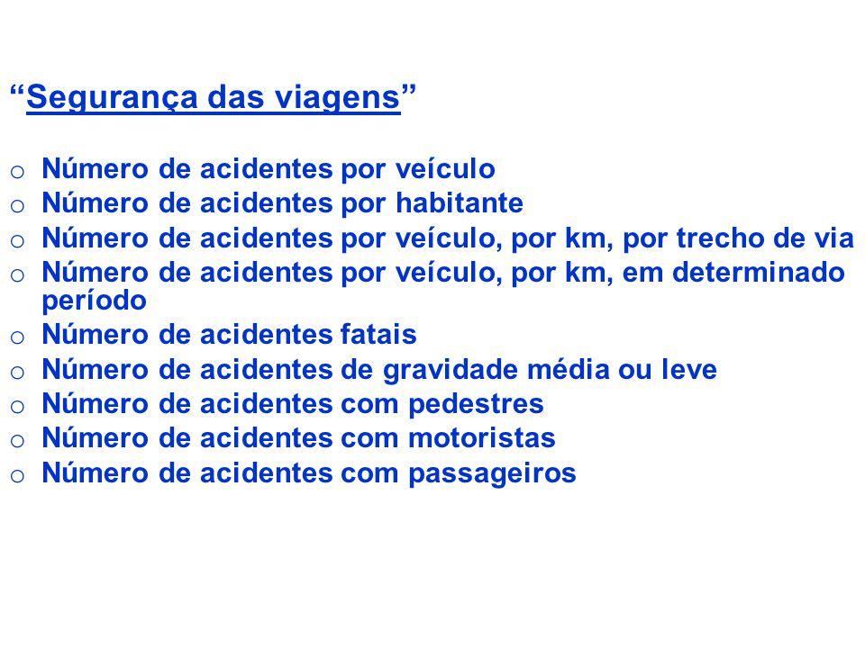 Segurança das viagens o Número de acidentes por veículo o Número de acidentes por habitante o Número de acidentes por veículo, por km, por trecho de v