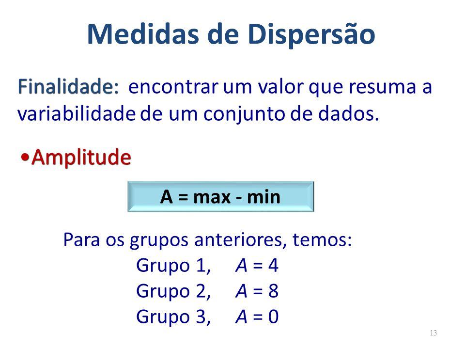 13 Medidas de Dispersão Finalidade: Finalidade: encontrar um valor que resuma a variabilidade de um conjunto de dados. AmplitudeAmplitude Para os grup