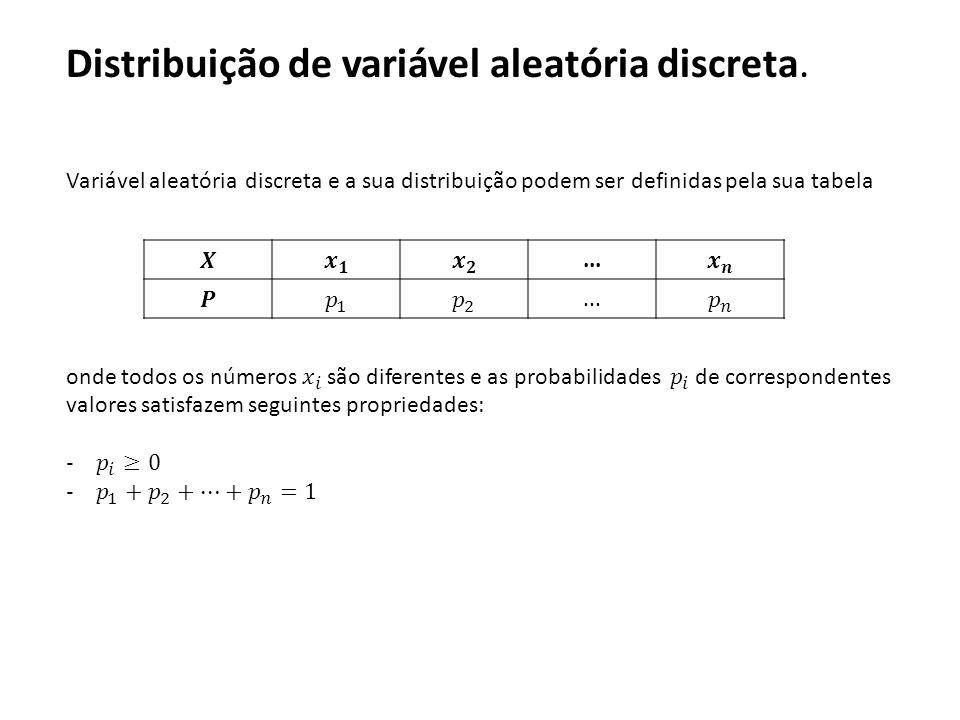 Distribuição de variável aleatória discreta. Variável aleatória discreta e a sua distribuição podem ser definidas pela sua tabela...