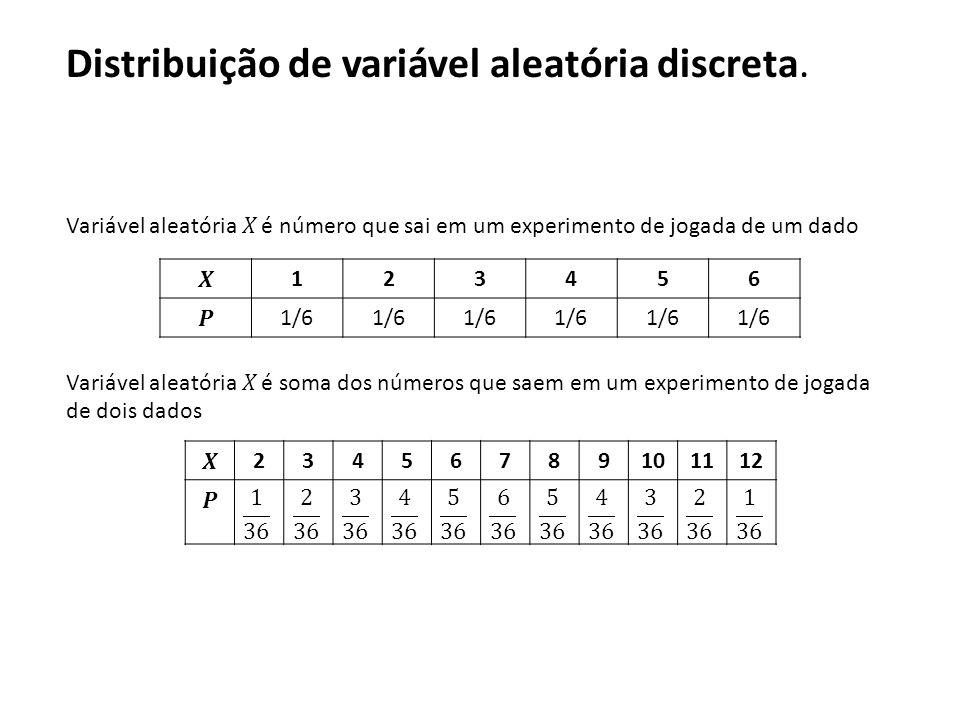 123456 1/6 23456789101112 Distribuição de variável aleatória discreta.
