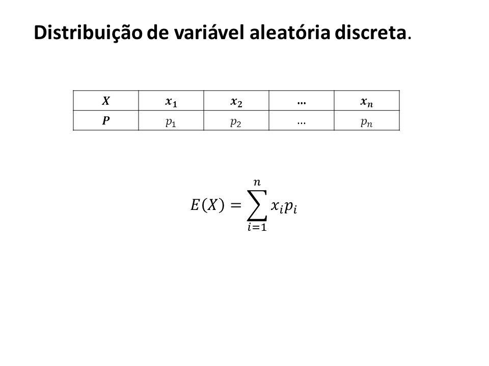 ... Distribuição de variável aleatória discreta.