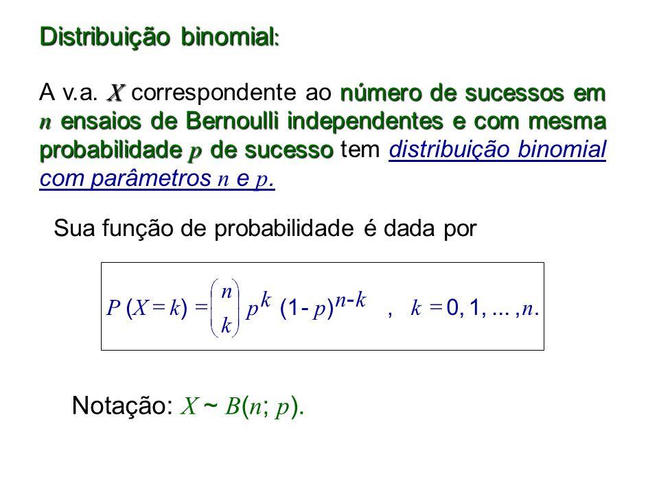 Sua função de probabilidade é dada por Notação: X ~ B ( n ; p ). n.n.,... 1, 0, k, k - n p)p) - (1 k p k n k)k) P ( X Distribuição binomial : X número