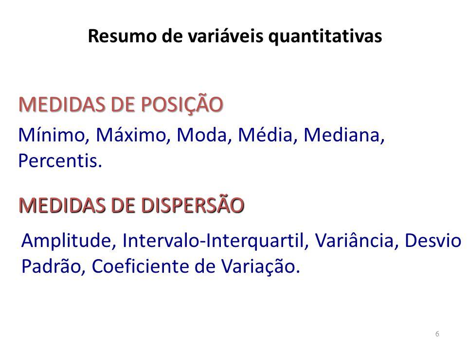 Resumo de variáveis quantitativas 6 Amplitude, Intervalo-Interquartil, Variância, Desvio Padrão, Coeficiente de Variação. MEDIDAS DE DISPERSÃO Mínimo,